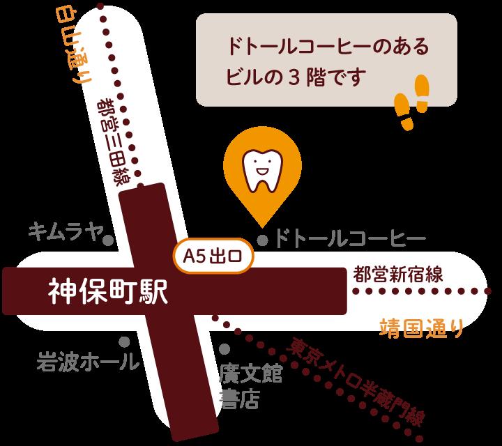神保町矯正歯科クリニックまでの地図